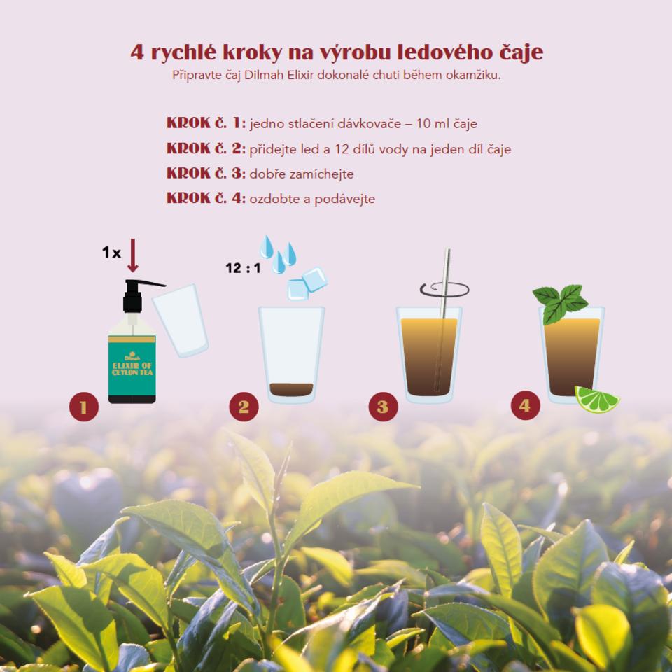 Obrázek 1 produktu ČERNÝ ČAJ S CITRONEM & LIMETKOU